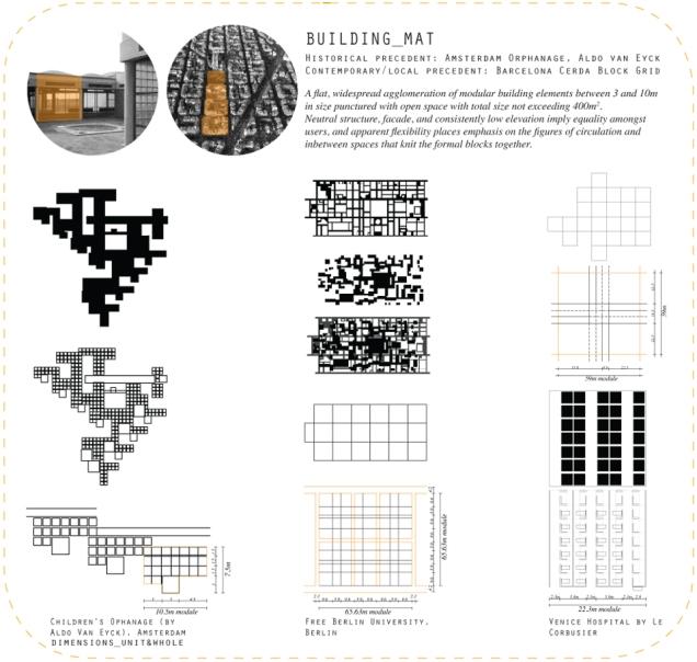 03_Superstudio_Typology Study
