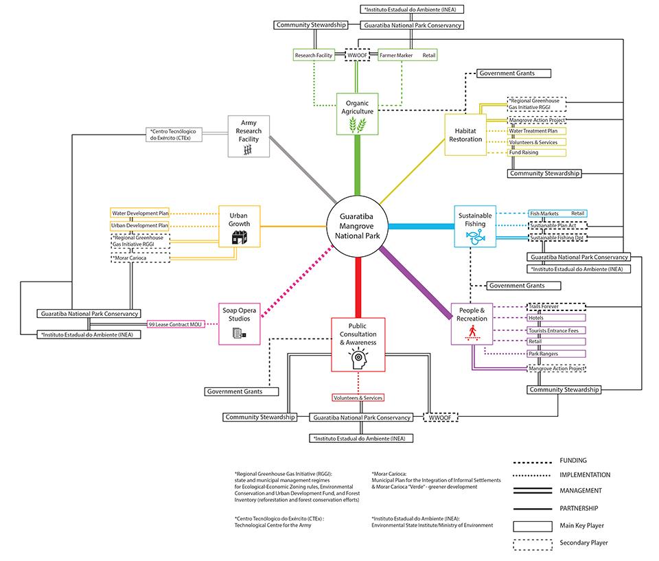 01_planning-approach.jpg
